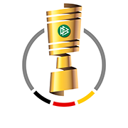 GER Cup