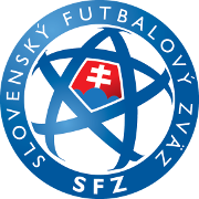 SVK U18 Cup