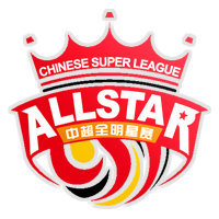 CHN Division A Start Invitational tournament