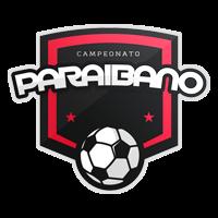 BRA Copa RS U20