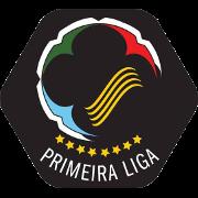 BRA Primeira Liga Cup