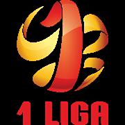 POL Liga 1