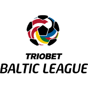 European Balti Liiga