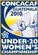 CONCACAF U20 Women's Championship